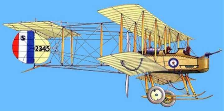 Yellowairplane Com British World War 1 Model Airplanes